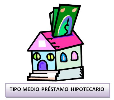 Tipo medio pr stamos hipotecarios adquisici n vivienda for Prestamo hipotecario
