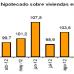 Importante aumento mensual en el número de viviendas hipotecadas enero 2013